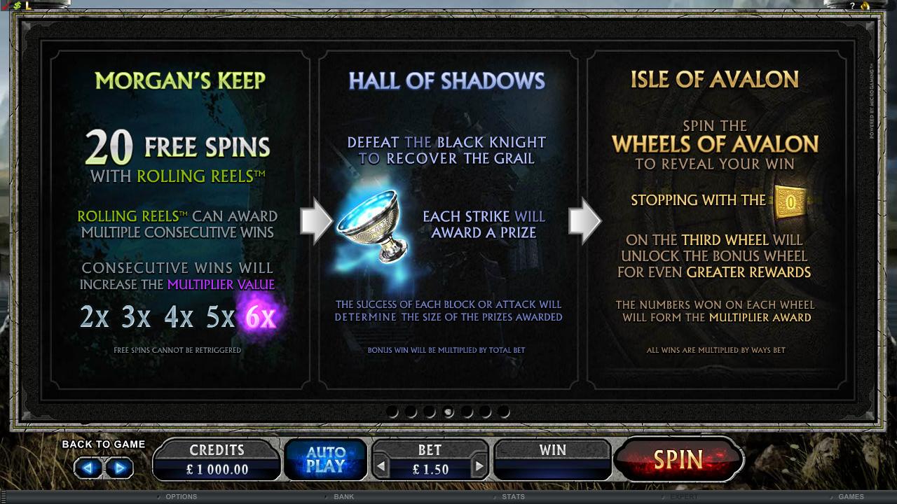 All Slots Casino Avalon