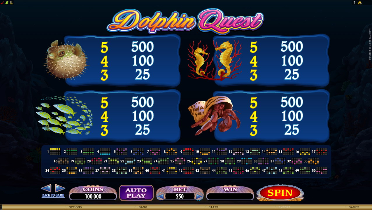 casino reviews online q gaming