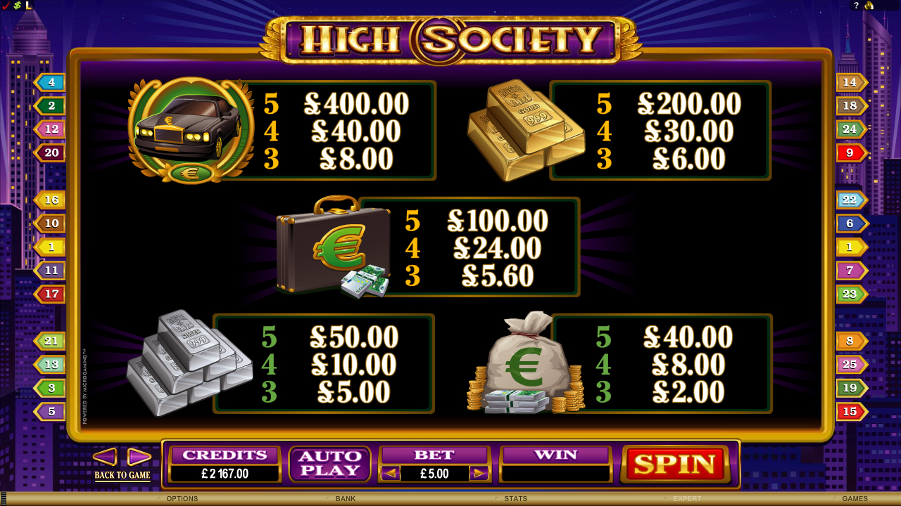 All About Slots Microgaming High Society Video Slot Review
