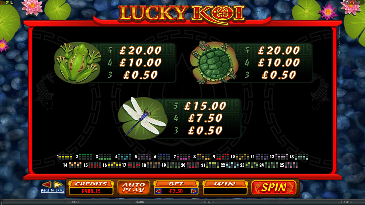 Lucky Letters Slot - Review & Play this Online Casino Game