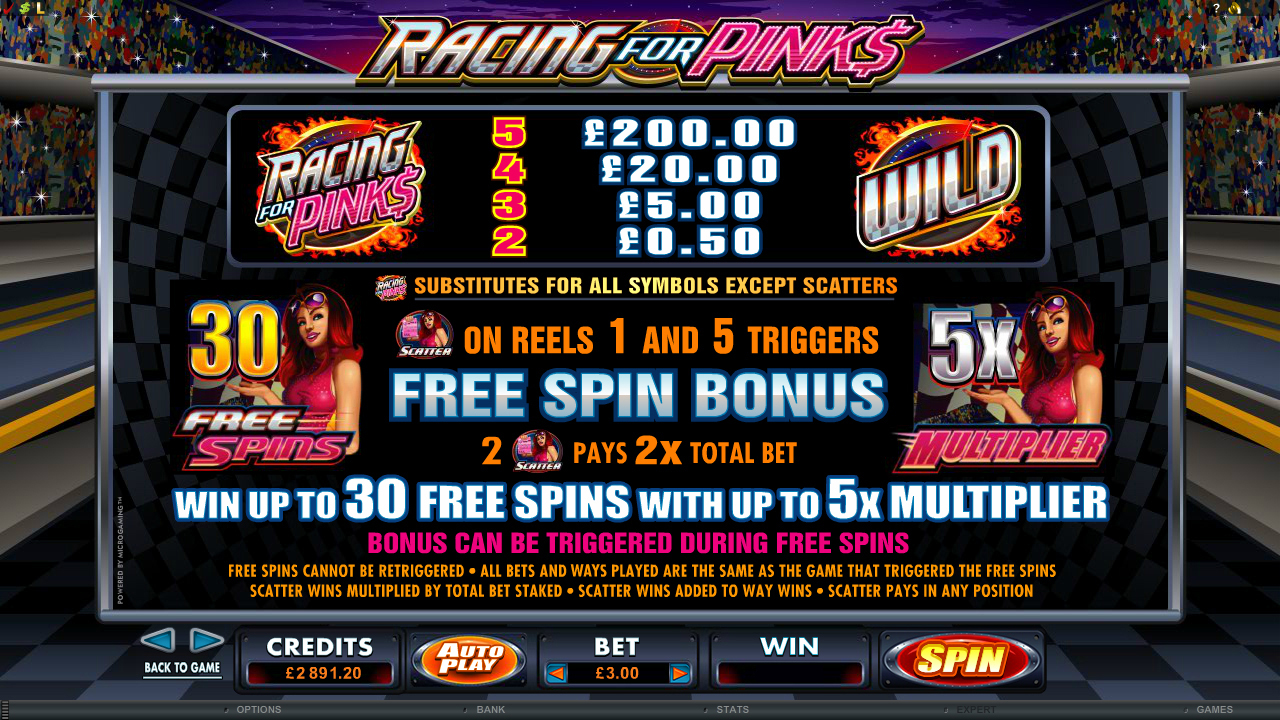 All About Slots Microgaming Racing For Pinks Video Slot