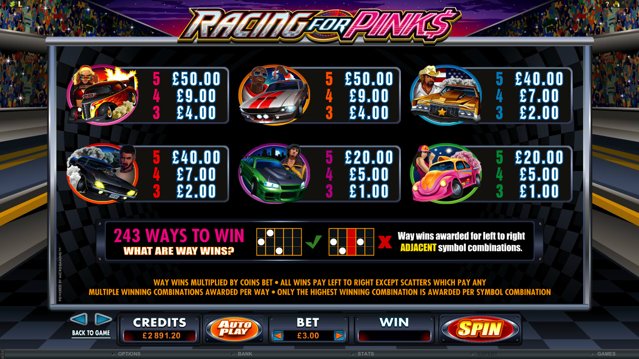 all about slots microgaming racing for pinks video slot review. Black Bedroom Furniture Sets. Home Design Ideas