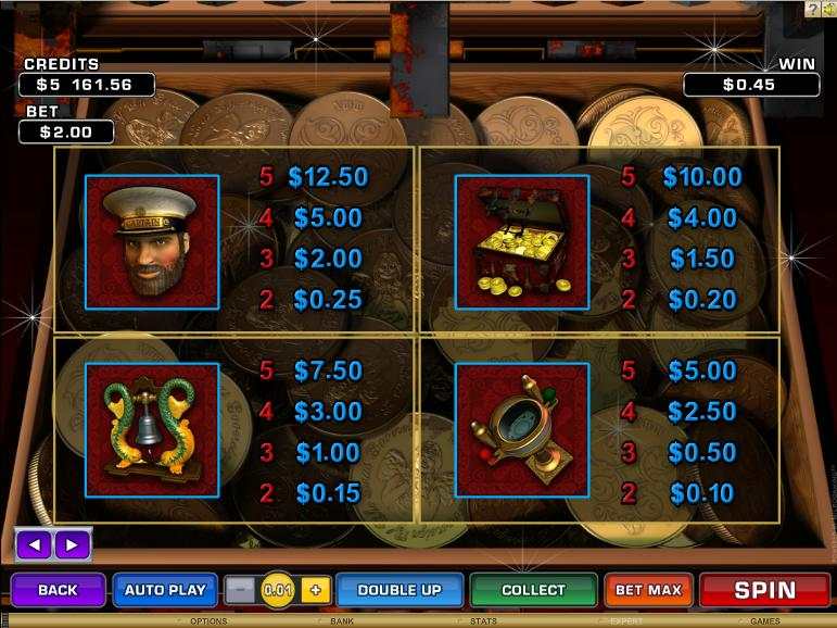 All About Slots Microgaming Sovereign Of The Seven Seas