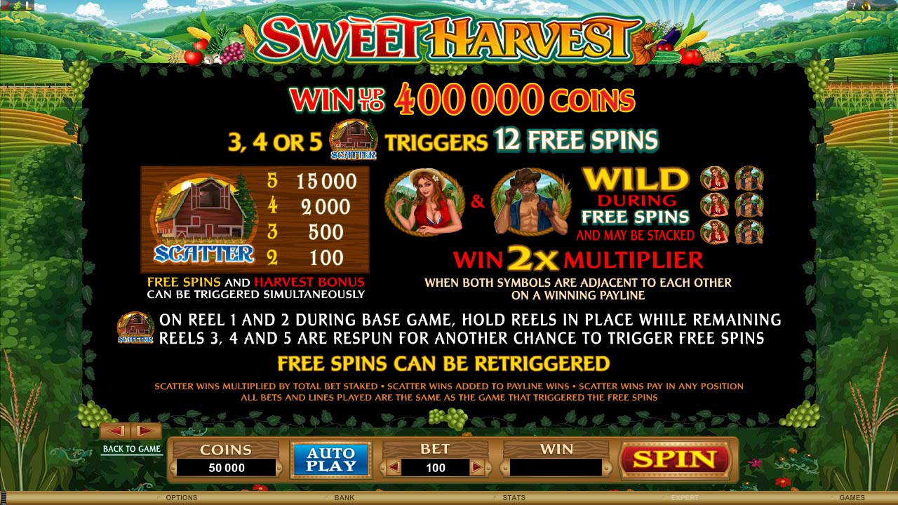 Sweet Sins Slot - Review & Play this Online Casino Game
